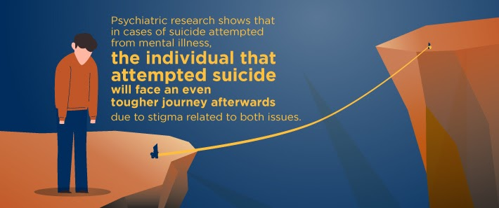 SUN stigma related to suicide attempt