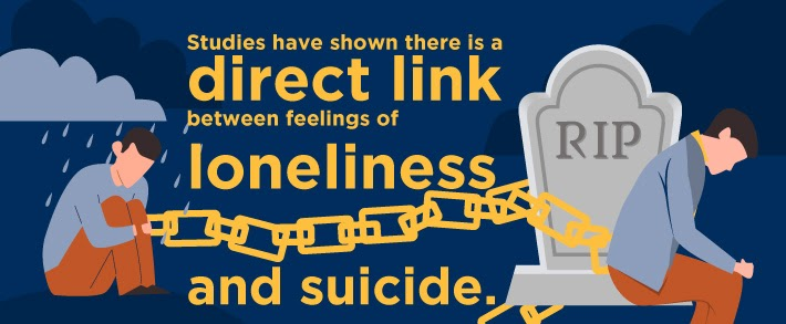 SUN Loneliness linked to suicide