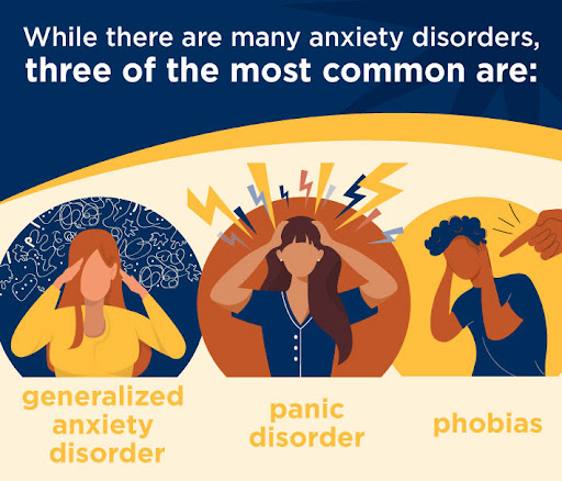 anxiety graphic 1