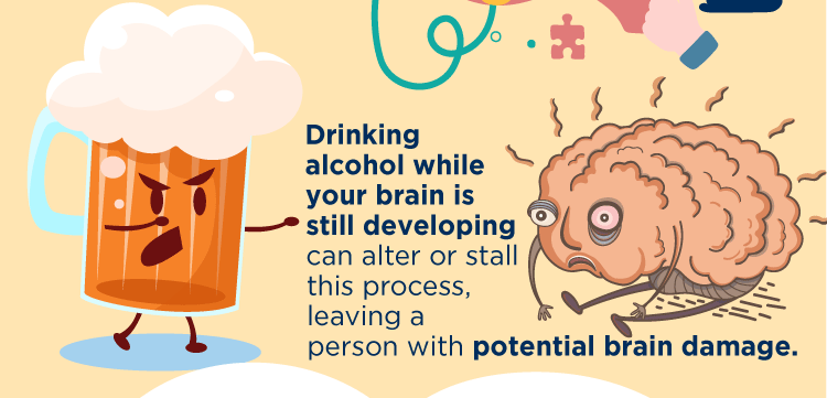 Drinking alcohol while the brain is still developing can cause potential brain damage.