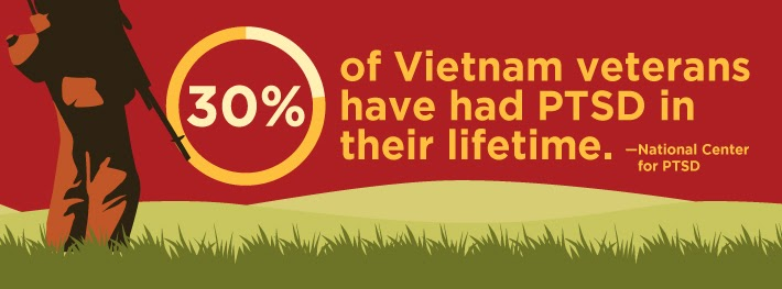 30 % of Vets have PTSD